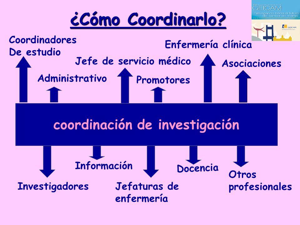 ¿Cómo Coordinarlo? ¿Cómo Coordinarlo? Coordinadores De estudio Jefe de servicio médico coordinación de investigación Enfermería clínica Investigadores