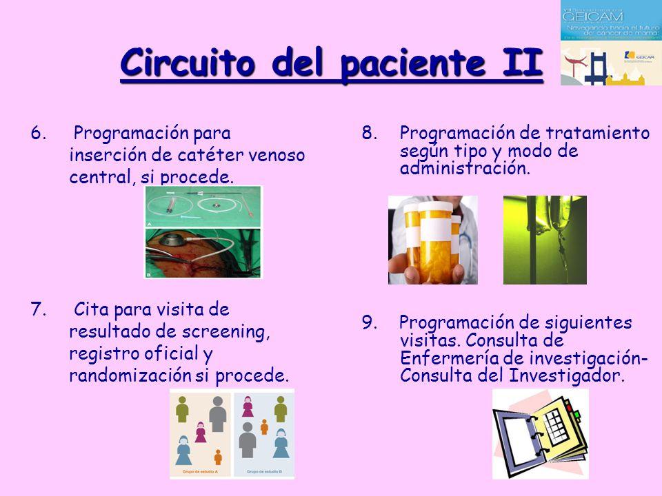 Circuito del paciente II 6. Programación para inserción de catéter venoso central, si procede. 7. Cita para visita de resultado de screening, registro