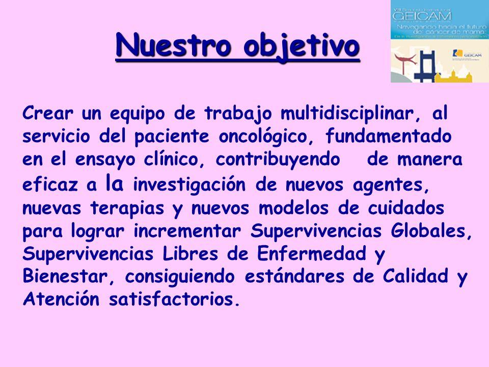 Atención Integral IMPLICACIÓN INFORMACIÓN F ORMACIÓN CALIDAD