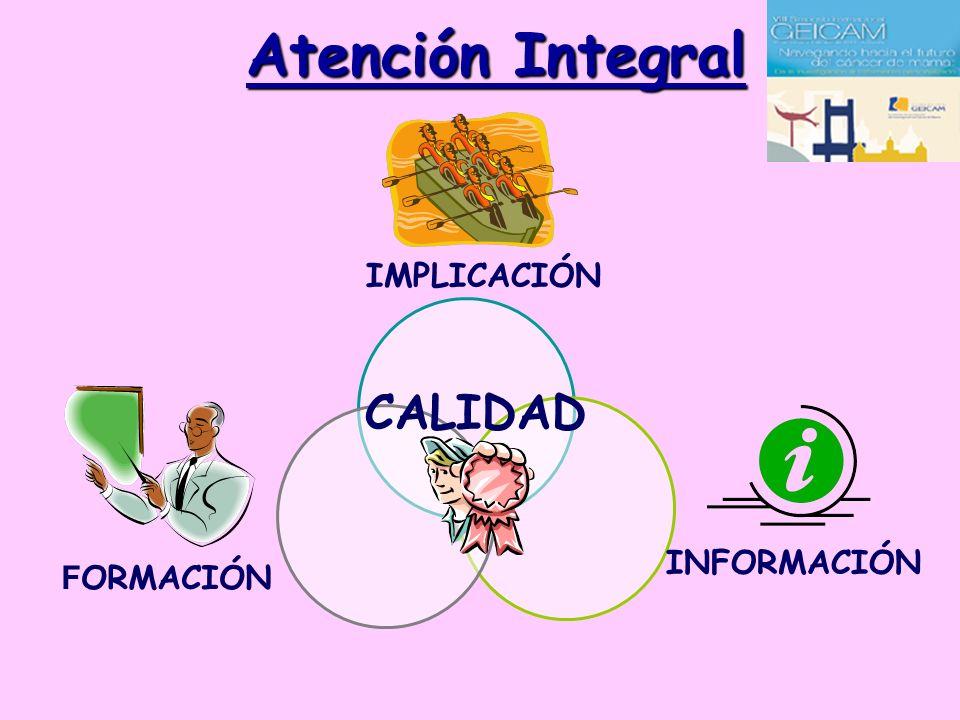Circuito del paciente II 6.Programación para inserción de catéter venoso central, si procede.