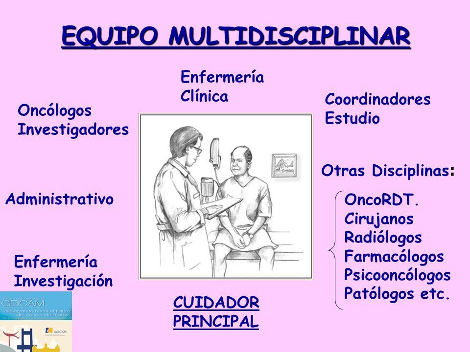 EQUIPO MULTIDISCIPLINAR Oncólogos Investigadores Enfermería Clínica Enfermería Investigación Coordinadores Estudio Administrativo Otras Disciplinas :