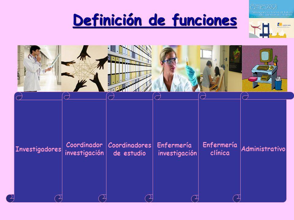 Definición de funciones Investigadores Coordinador investigación Coordinadores de estudio Enfermería investigación Enfermería clínica Administrativo