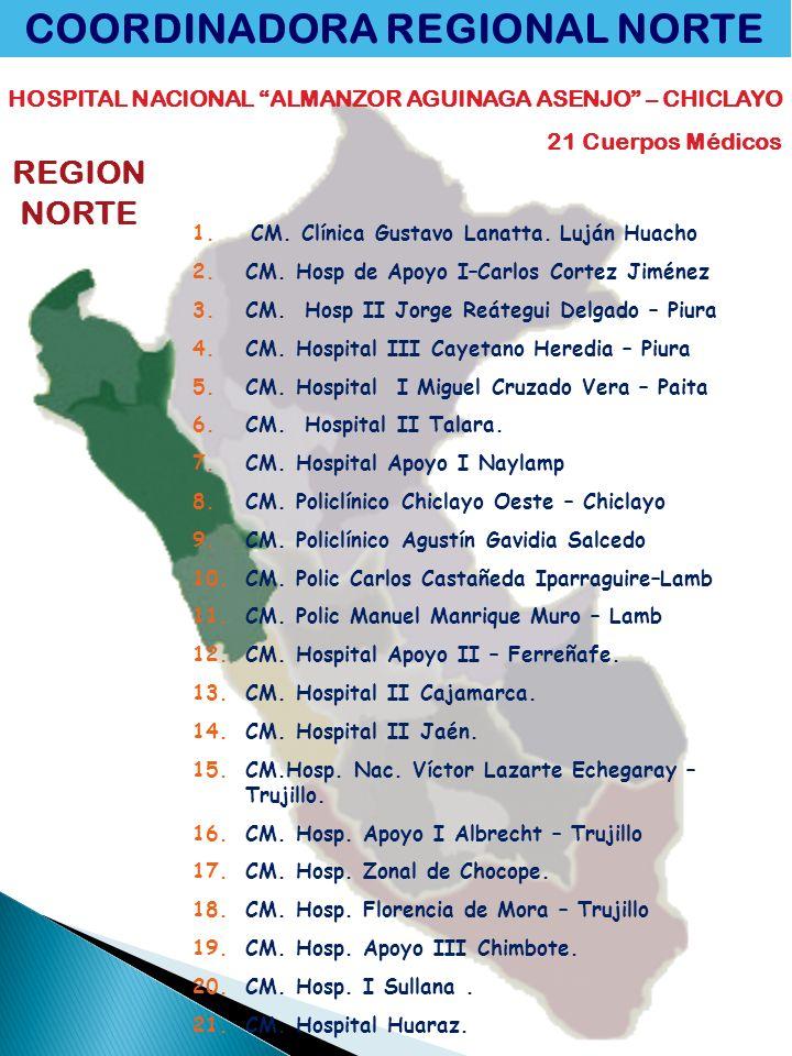 HOSPITAL NACIONAL ALMANZOR AGUINAGA ASENJO – CHICLAYO 21 Cuerpos Médicos REGION NORTE 1. CM. Clínica Gustavo Lanatta. Luján Huacho 2.CM. Hosp de Apoyo