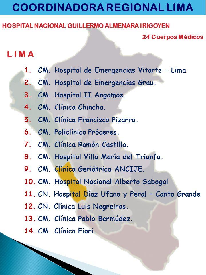 L I M A 1.CM.Hospital Jorge Voto Bernales – Sta. Anita 2.CM.