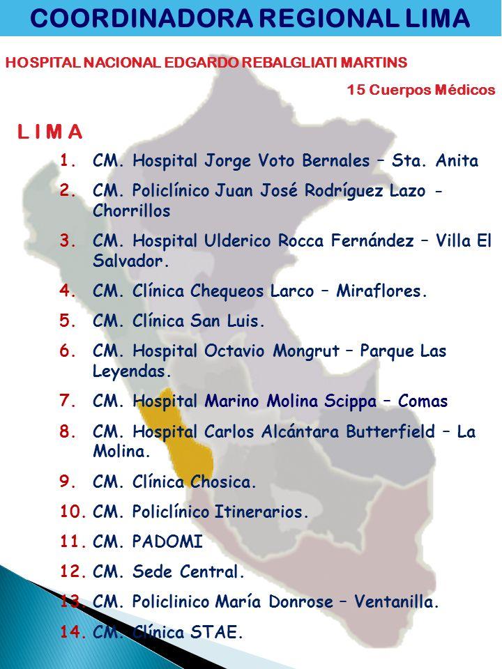 L I M A 1.CM. Hospital Jorge Voto Bernales – Sta. Anita 2.CM. Policlínico Juan José Rodríguez Lazo - Chorrillos 3.CM. Hospital Ulderico Rocca Fernánde