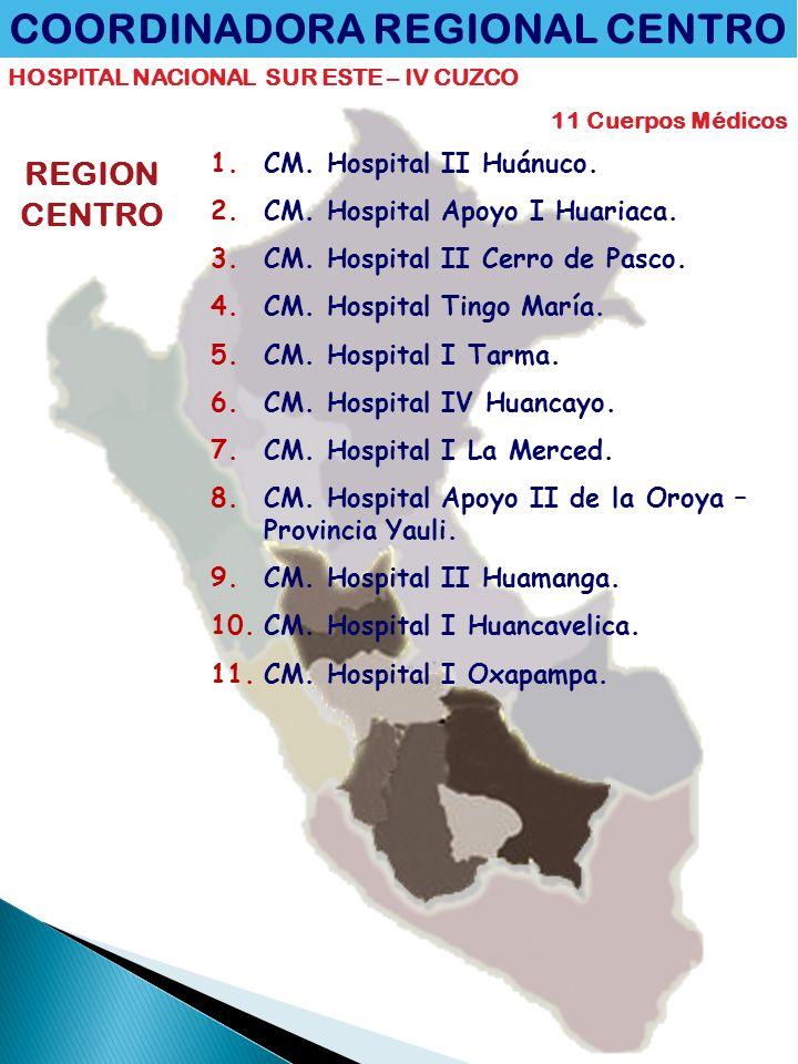 COORDINADORA REGIONAL CENTRO REGION CENTRO HOSPITAL NACIONAL SUR ESTE – IV CUZCO 11 Cuerpos Médicos 1.CM. Hospital II Huánuco. 2.CM. Hospital Apoyo I