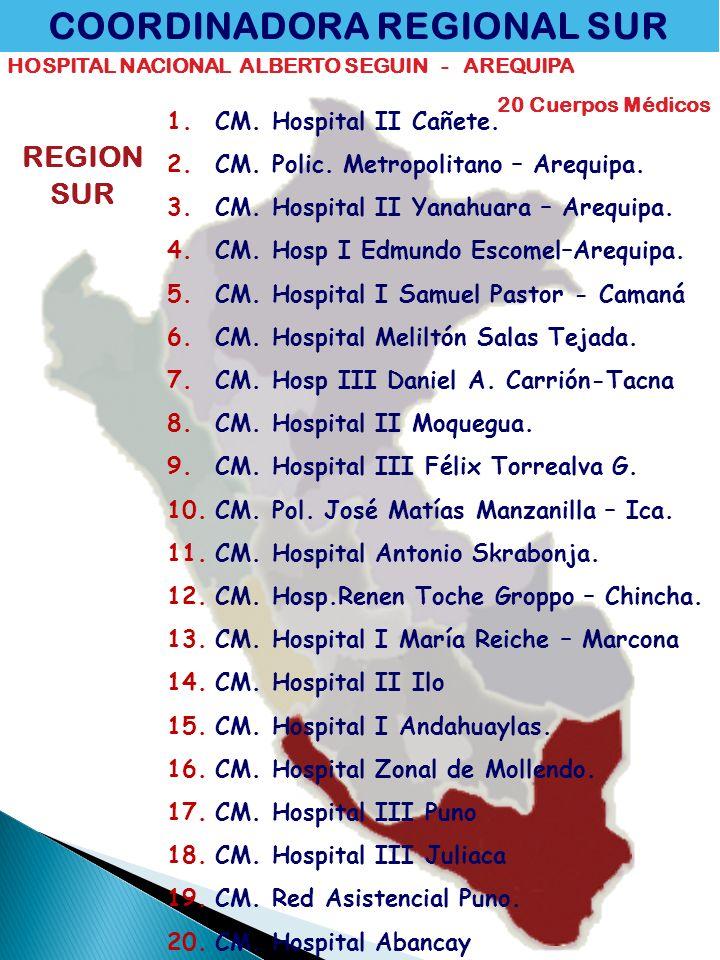 COORDINADORA REGIONAL SUR REGION SUR HOSPITAL NACIONAL ALBERTO SEGUIN - AREQUIPA 20 Cuerpos Médicos 1.CM. Hospital II Cañete. 2.CM. Polic. Metropolita
