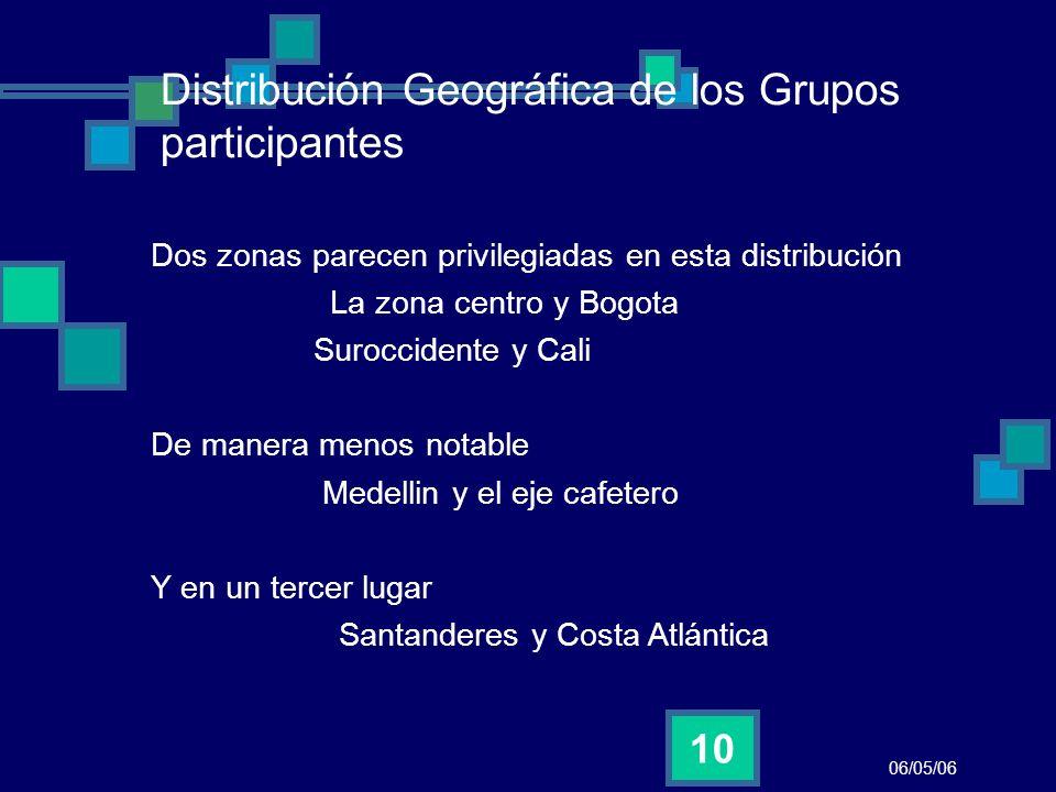 06/05/06 10 Distribución Geográfica de los Grupos participantes Dos zonas parecen privilegiadas en esta distribución La zona centro y Bogota Suroccide
