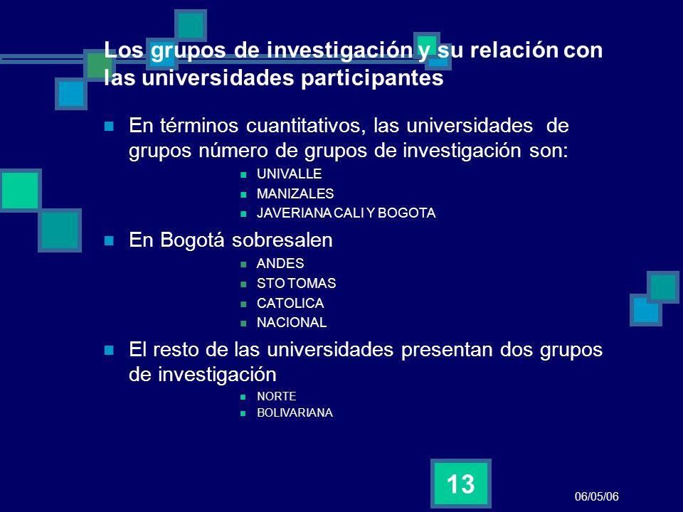 06/05/06 13 Los grupos de investigación y su relación con las universidades participantes En términos cuantitativos, las universidades de grupos númer