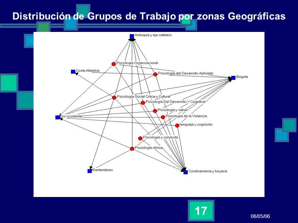 06/05/06 17 Distribución de Grupos de Trabajo por zonas Geográficas