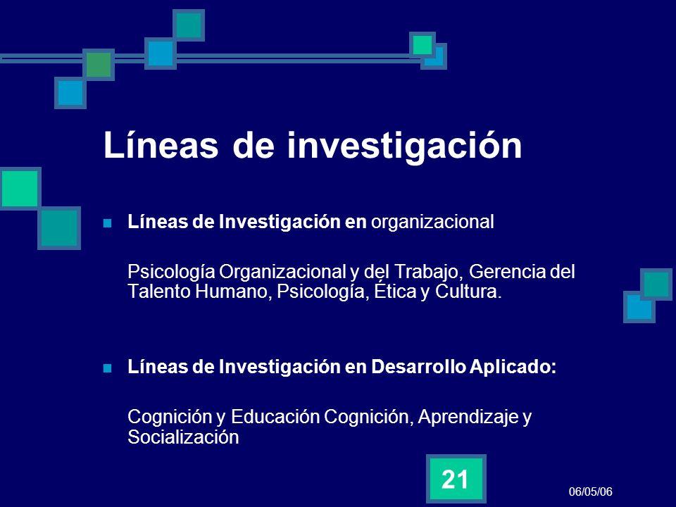 06/05/06 21 Líneas de investigación Líneas de Investigación en organizacional Psicología Organizacional y del Trabajo, Gerencia del Talento Humano, Ps