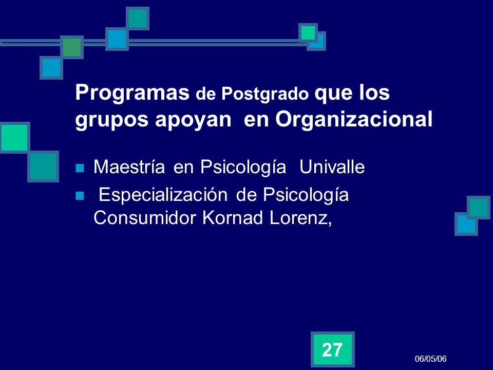 06/05/06 27 Programas de Postgrado que los grupos apoyan en Organizacional Maestría en Psicología Univalle Especialización de Psicología Consumidor Ko