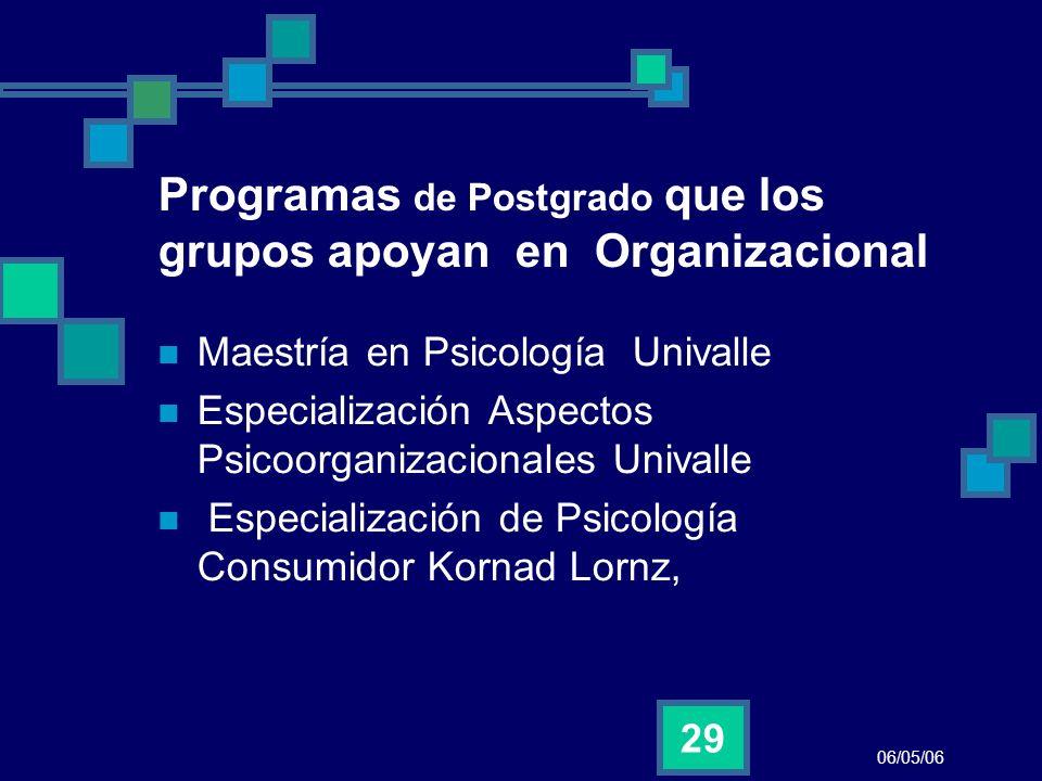 06/05/06 29 Programas de Postgrado que los grupos apoyan en Organizacional Maestría en Psicología Univalle Especialización Aspectos Psicoorganizaciona