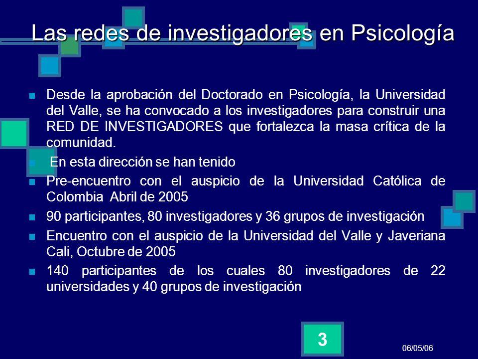 06/05/06 3 Las redes de investigadores en Psicología Las redes de investigadores en Psicología Desde la aprobación del Doctorado en Psicología, la Uni