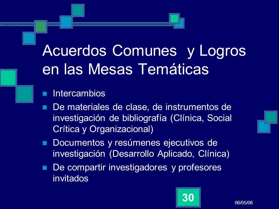 06/05/06 30 Acuerdos Comunes y Logros en las Mesas Temáticas Intercambios De materiales de clase, de instrumentos de investigación de bibliografía (Cl