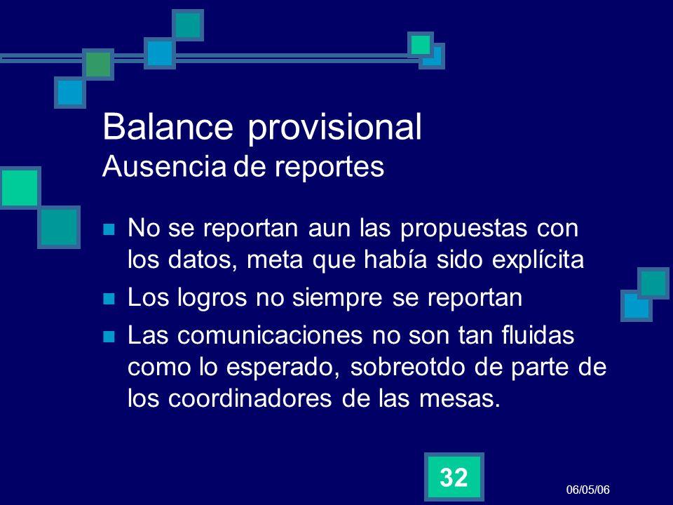 06/05/06 32 Balance provisional Ausencia de reportes No se reportan aun las propuestas con los datos, meta que había sido explícita Los logros no siem