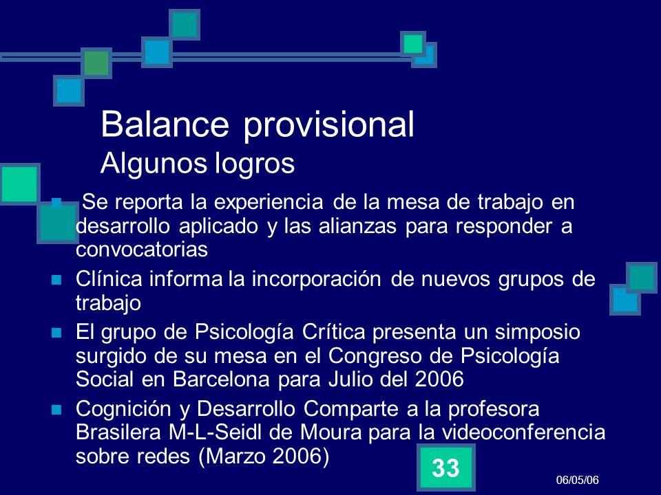 06/05/06 33 Balance provisional Algunos logros Se reporta la experiencia de la mesa de trabajo en desarrollo aplicado y las alianzas para responder a