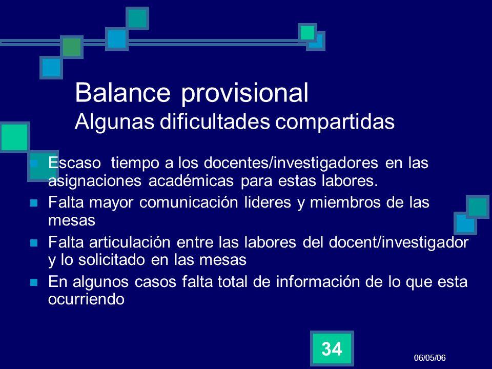 06/05/06 34 Balance provisional Algunas dificultades compartidas Escaso tiempo a los docentes/investigadores en las asignaciones académicas para estas