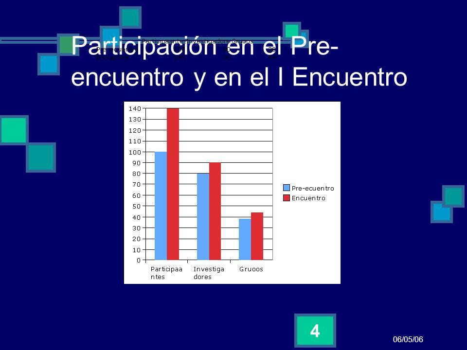 06/05/06 4 Participación en el Pre- encuentro y en el I Encuentro