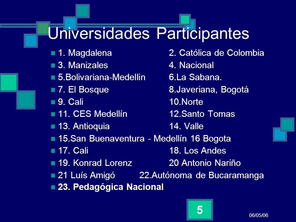 06/05/06 5 Universidades Participantes 1. Magdalena 2. Católica de Colombia 3. Manizales 4. Nacional 5.Bolivariana-Medellin6.La Sabana. 7. El Bosque8.