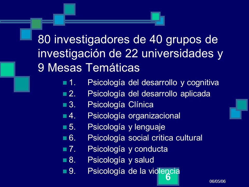 06/05/06 6 80 investigadores de 40 grupos de investigación de 22 universidades y 9 Mesas Temáticas 1.Psicología del desarrollo y cognitiva 2.Psicologí