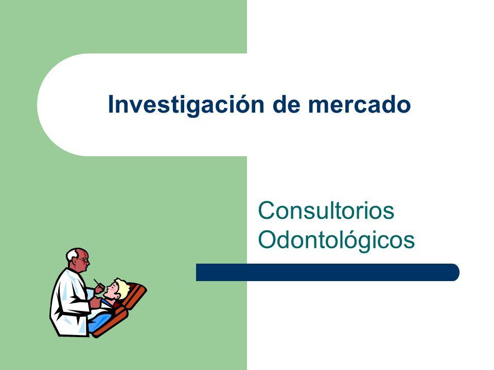 Investigación de mercado Consultorios Odontológicos