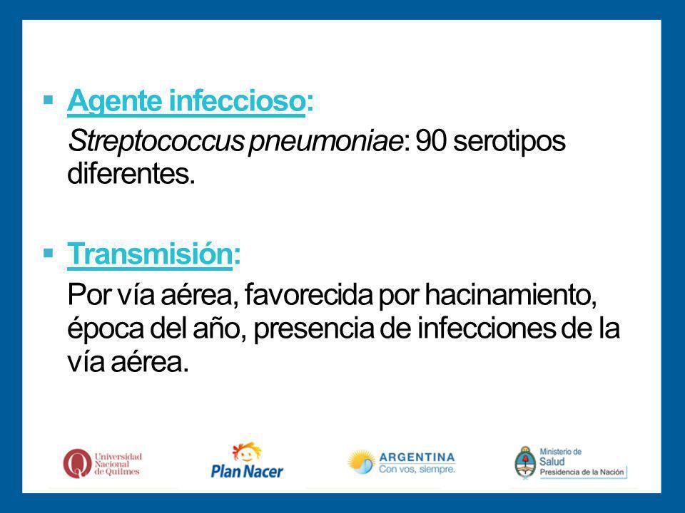 Agente infeccioso: Streptococcus pneumoniae: 90 serotipos diferentes.