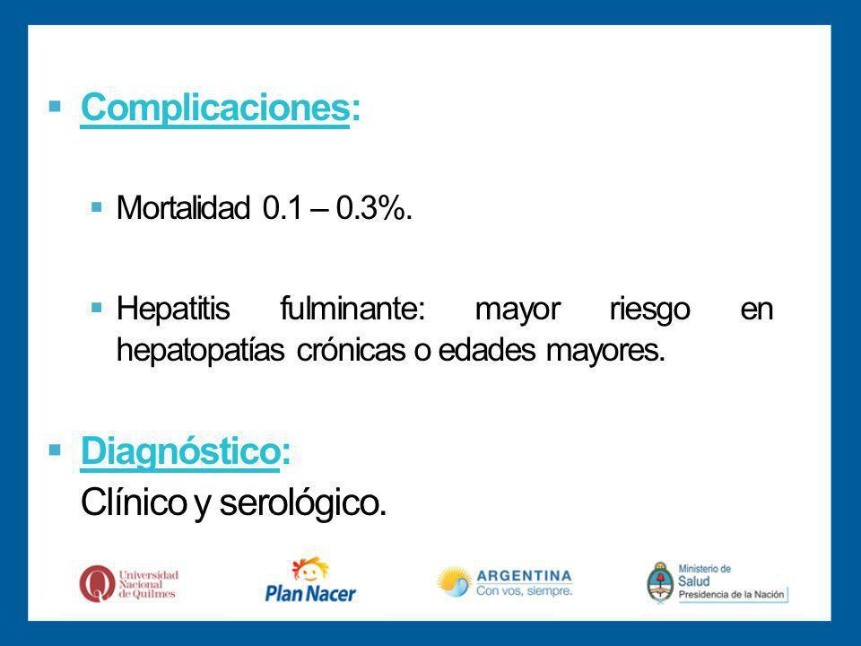 Complicaciones: Mortalidad 0.1 – 0.3%.