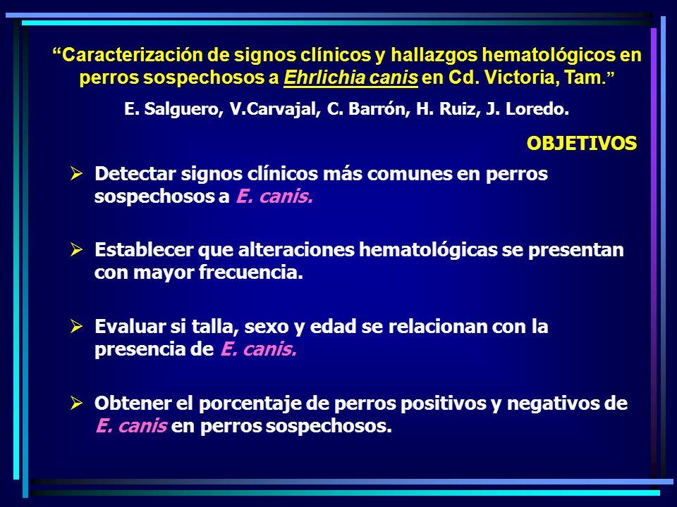 Detectar signos clínicos más comunes en perros sospechosos a E. canis. Establecer que alteraciones hematológicas se presentan con mayor frecuencia. Ev