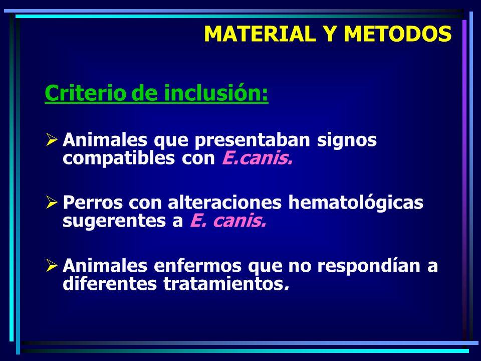 Criterio de inclusión: Animales que presentaban signos compatibles con E.canis. Perros con alteraciones hematológicas sugerentes a E. canis. Animales
