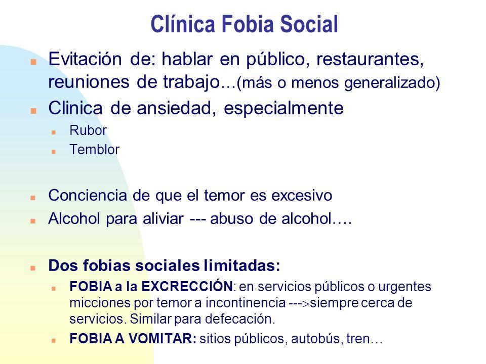 Clínica Fobia Social Evitación de: hablar en público, restaurantes, reuniones de trabajo …(más o menos generalizado) Clinica de ansiedad, especialmente Rubor Temblor Conciencia de que el temor es excesivo Alcohol para aliviar --- abuso de alcohol….