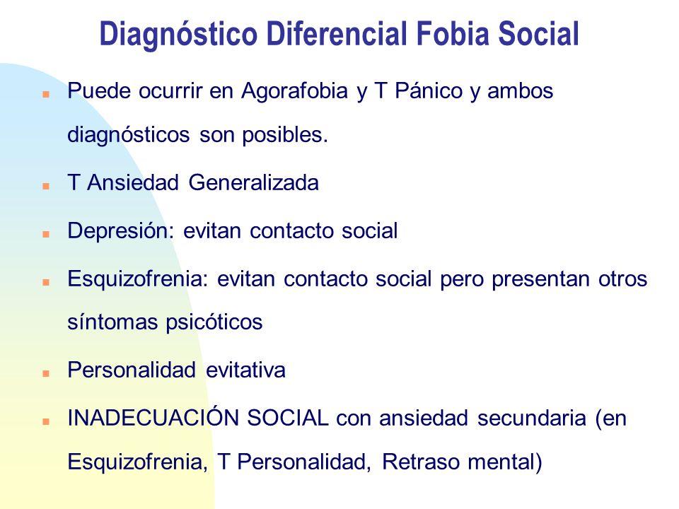 Diagnóstico Diferencial Fobia Social Puede ocurrir en Agorafobia y T Pánico y ambos diagnósticos son posibles.