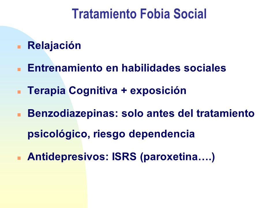 Tratamiento Fobia Social Relajación Entrenamiento en habilidades sociales Terapia Cognitiva + exposición Benzodiazepinas: solo antes del tratamiento psicológico, riesgo dependencia Antidepresivos: ISRS (paroxetina….)
