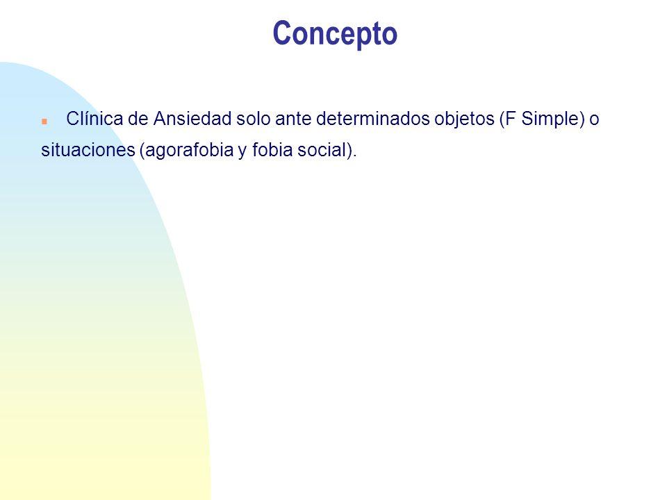 Concepto Clínica de Ansiedad solo ante determinados objetos (F Simple) o situaciones (agorafobia y fobia social).