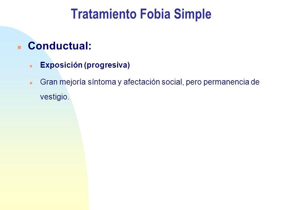 Tratamiento Fobia Simple Conductual: Exposición (progresiva) Gran mejoría síntoma y afectación social, pero permanencia de vestigio.