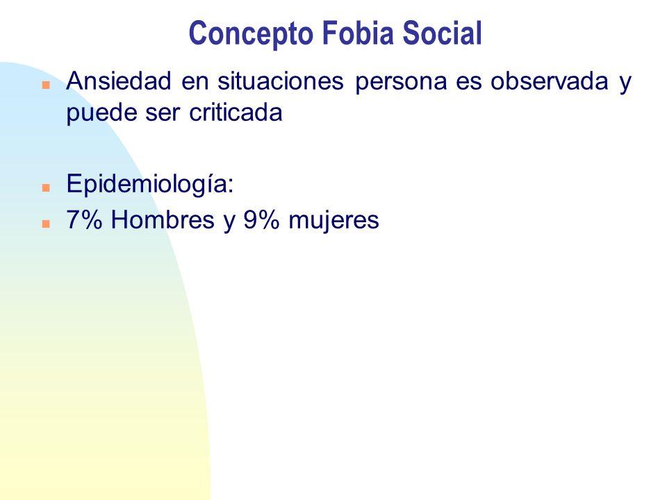 Concepto Fobia Social Ansiedad en situaciones persona es observada y puede ser criticada Epidemiología: 7% Hombres y 9% mujeres