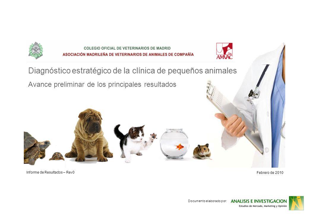 Informe de Resultados – Rev0 Febrero de 2010 Documento elaborado por: Diagnóstico estratégico de la clínica de pequeños animales Avance preliminar de los principales resultados