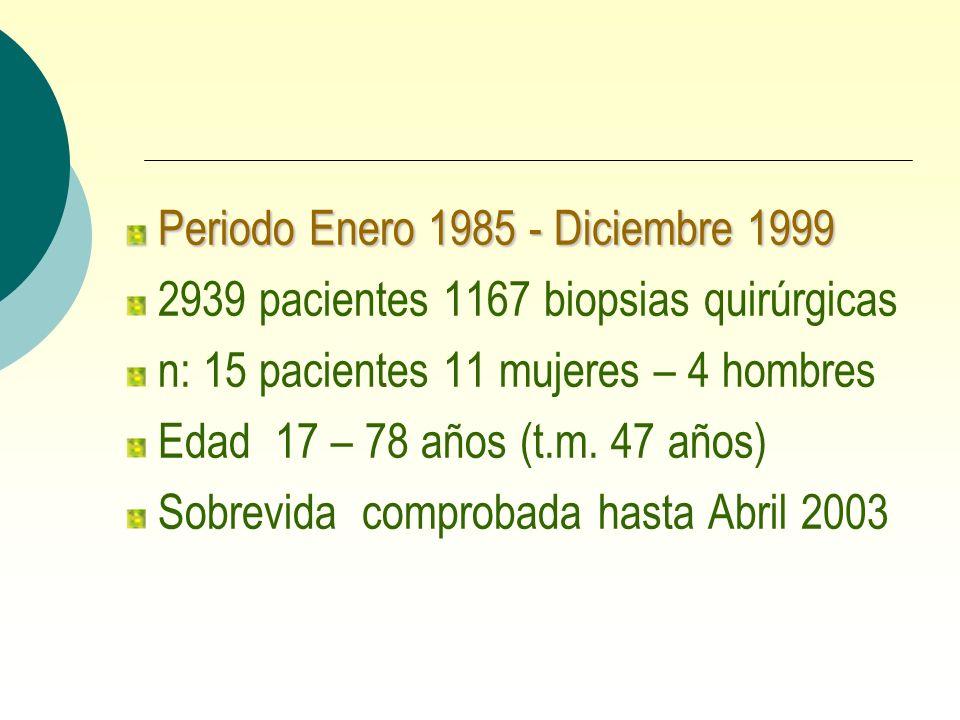 Periodo Enero 1985 - Diciembre 1999 2939 pacientes 1167 biopsias quirúrgicas n: 15 pacientes 11 mujeres – 4 hombres Edad 17 – 78 años (t.m. 47 años) S