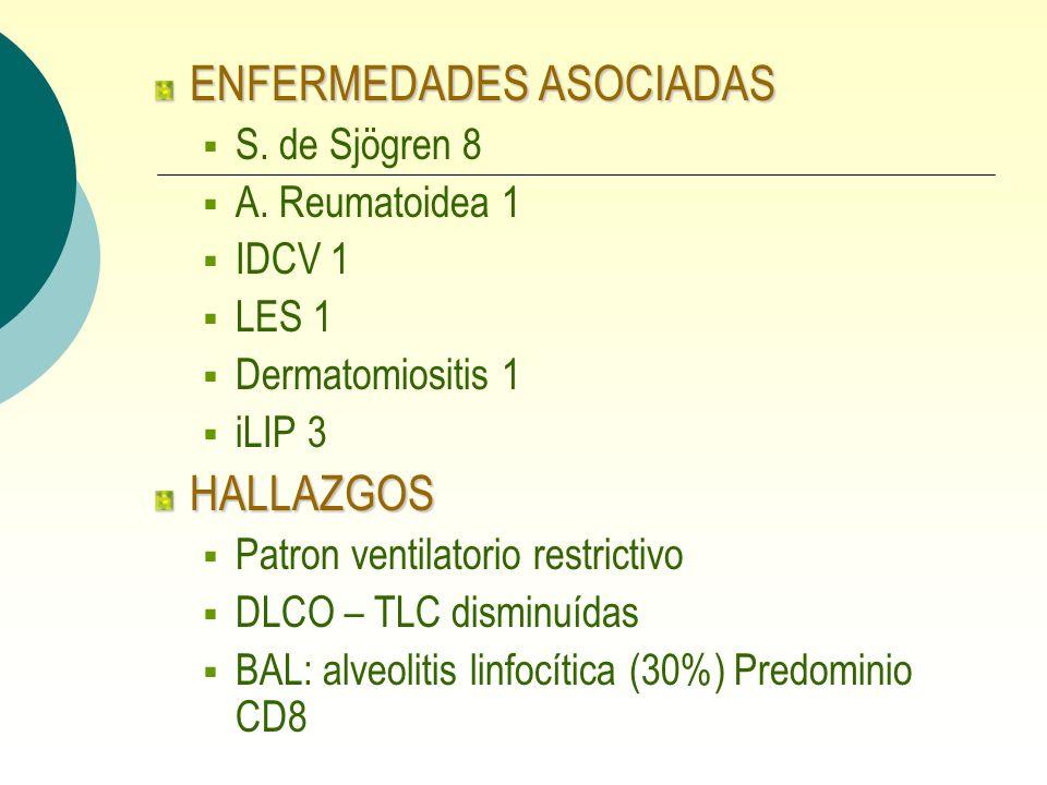 ENFERMEDADES ASOCIADAS S. de Sjögren 8 A. Reumatoidea 1 IDCV 1 LES 1 Dermatomiositis 1 iLIP 3HALLAZGOS Patron ventilatorio restrictivo DLCO – TLC dism