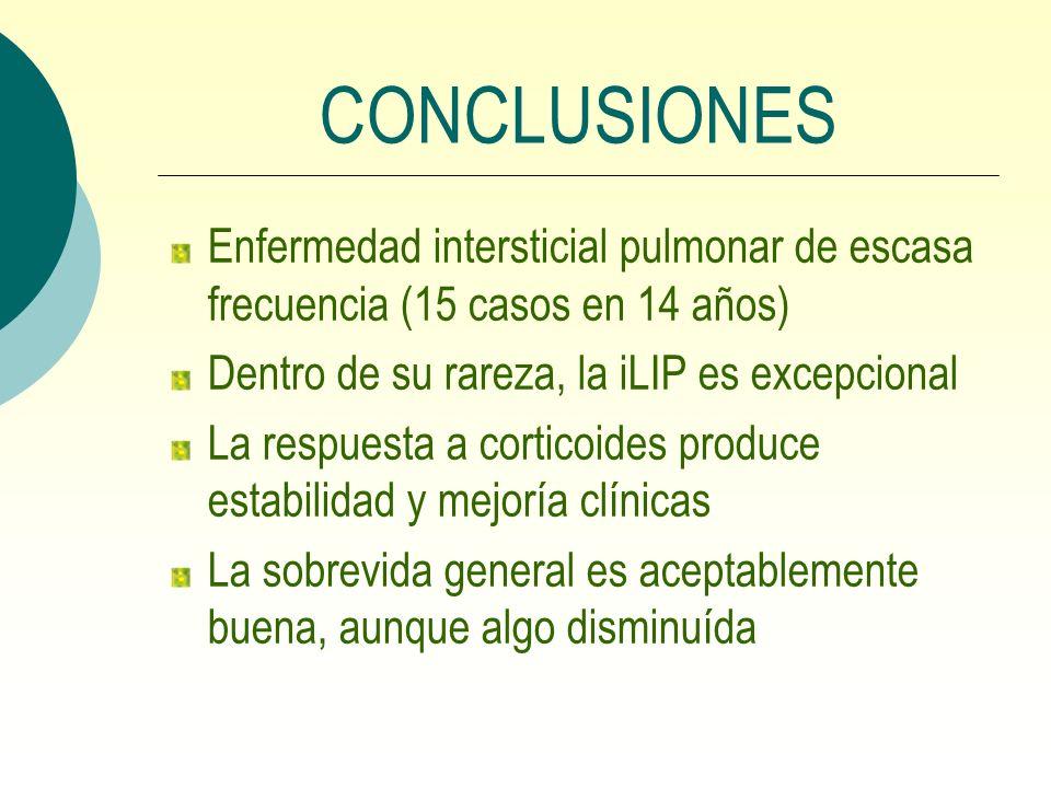 CONCLUSIONES Enfermedad intersticial pulmonar de escasa frecuencia (15 casos en 14 años) Dentro de su rareza, la iLIP es excepcional La respuesta a co