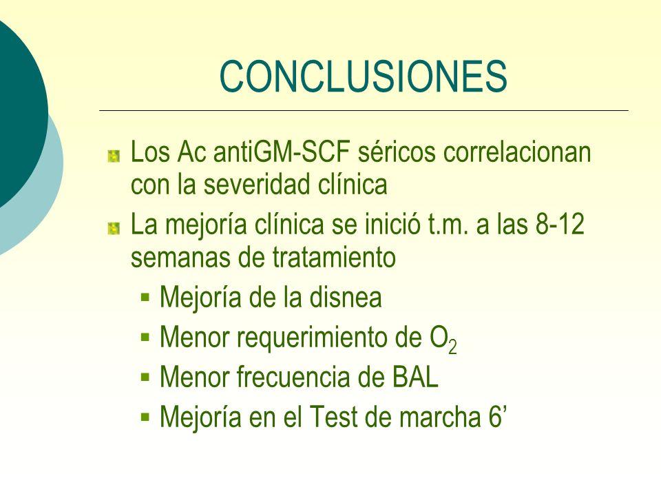 CONCLUSIONES Los Ac antiGM-SCF séricos correlacionan con la severidad clínica La mejoría clínica se inició t.m. a las 8-12 semanas de tratamiento Mejo