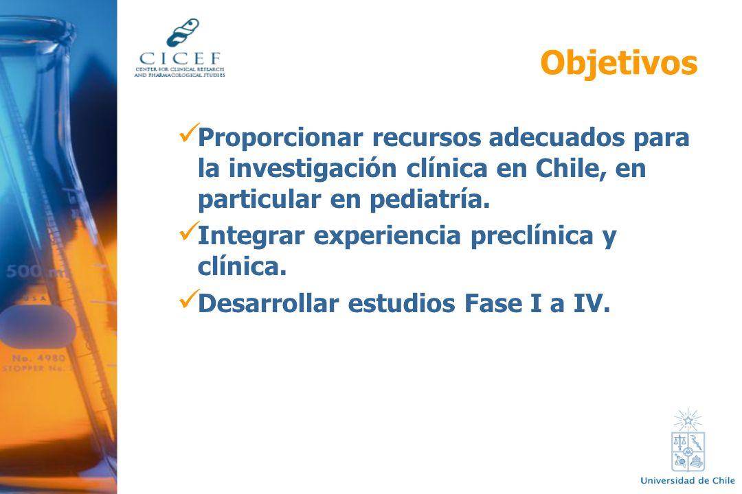 Objetivos Proporcionar recursos adecuados para la investigación clínica en Chile, en particular en pediatría. Integrar experiencia preclínica y clínic