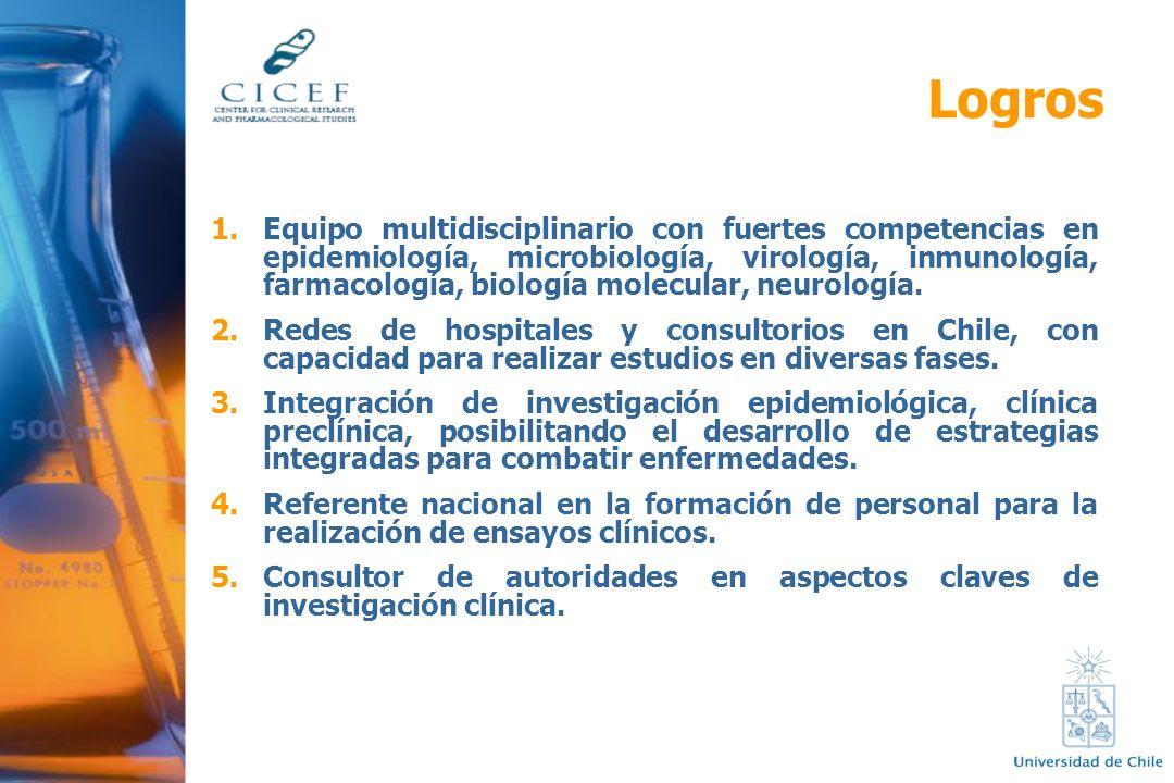 1.Equipo multidisciplinario con fuertes competencias en epidemiología, microbiología, virología, inmunología, farmacología, biología molecular, neurol