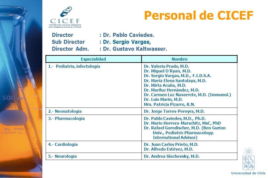 Personal de CICEF Director: Dr. Pablo Caviedes. Sub Director : Dr. Sergio Vargas, DirectorAdm. : Dr. Gustavo Kaltwasser. EspecialidadNombre 1.- Pediat