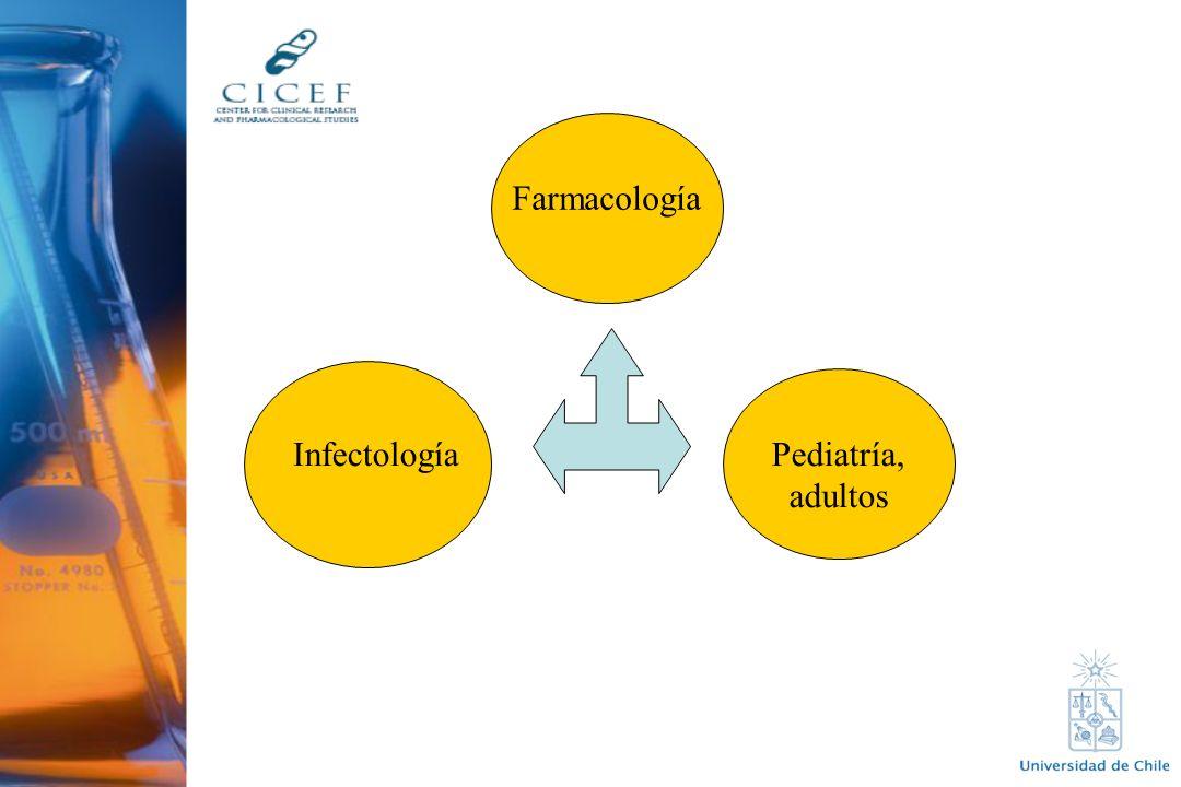 Infectología Farmacología Pediatría, adultos