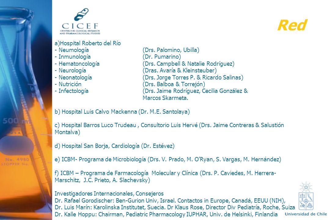 a)Hospital Roberto del Río - Neumología(Drs. Palomino, Ubilla) - Inmunología(Dr. Pumarino) - Hematoncología (Drs. Campbell & Natalie Rodríguez) - Neur