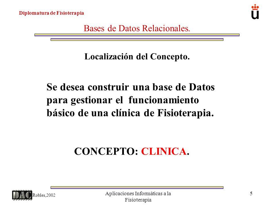 Diplomatura de Fisioterapia Robles,2002 Aplicaciones Informáticas a la Fisioterapia 16 Bases de Datos Relacionales.
