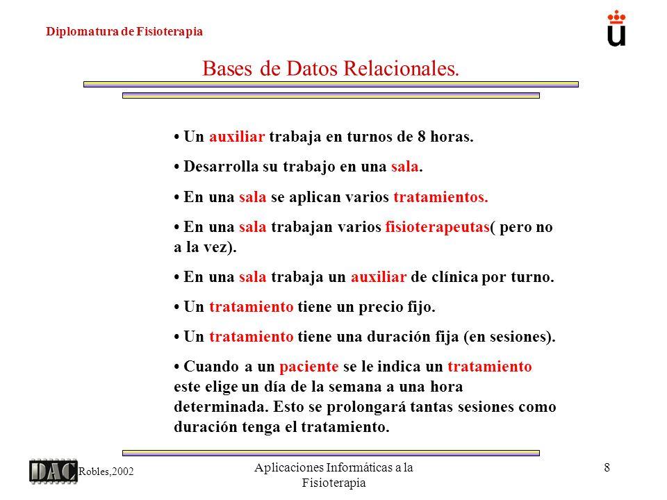 Diplomatura de Fisioterapia Robles,2002 Aplicaciones Informáticas a la Fisioterapia 9 Bases de Datos Relacionales.