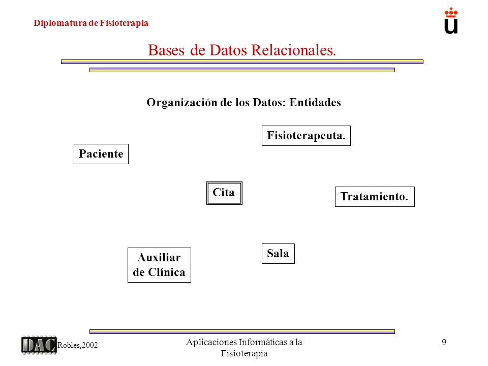Diplomatura de Fisioterapia Robles,2002 Aplicaciones Informáticas a la Fisioterapia 10 Bases de Datos Relacionales.