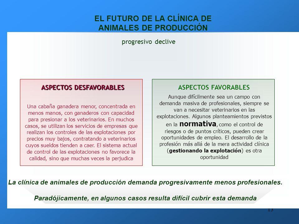 12 EL ACCESO A LA VETERINARIA RURAL La clínica de animales de producción no es actualmente uno de los campos más atractivos para el trabajo entre los nuevos veterinarios.